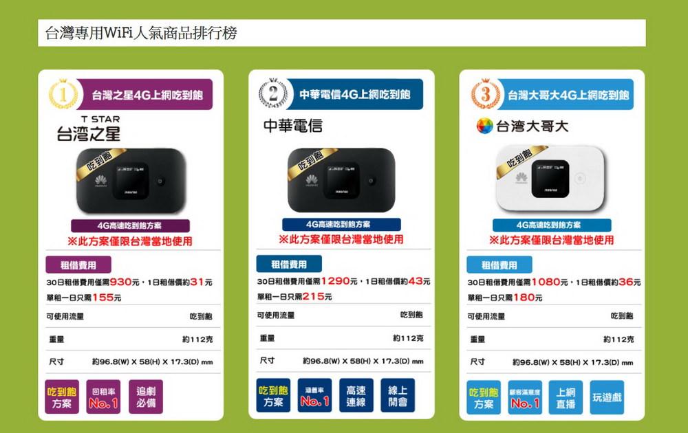 台灣租借WiFi短期上網優惠